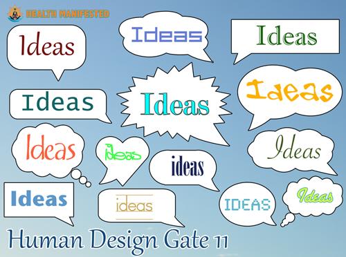 Human Design Gate 11